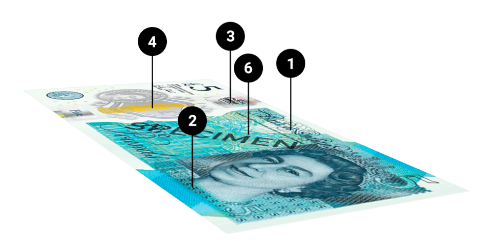 How to Spot Fake Five Pound Notes